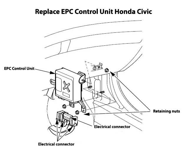 Honda steering feels heavy, 32-09, 61-04 code — Ricks Free Auto
