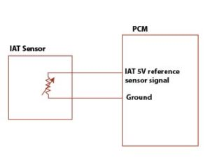 intake air temperature sensor wiring diagram