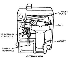 fuel pump cutoff switch