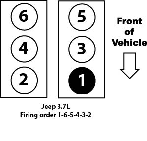 jeep 3.7l firing order — ricks free auto repair advice ricks free auto  repair advice | automotive repair tips and how-to  rick's free auto repair advice