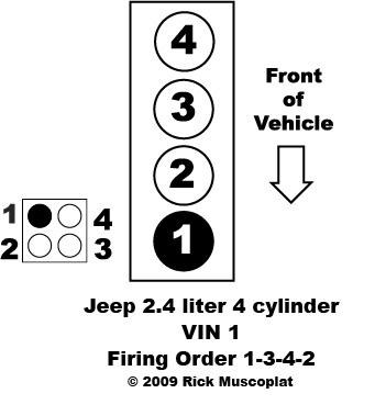 Jeep firing order 2.4