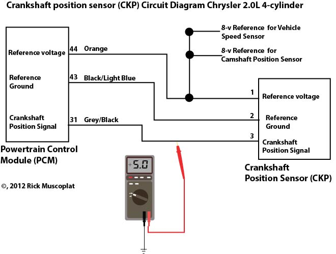 Wiring Diagram For Jeep Cherokee Cps | Wiring Diagram on