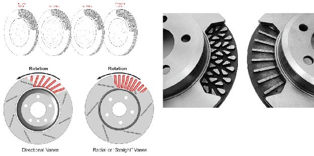 difference between brake rotors