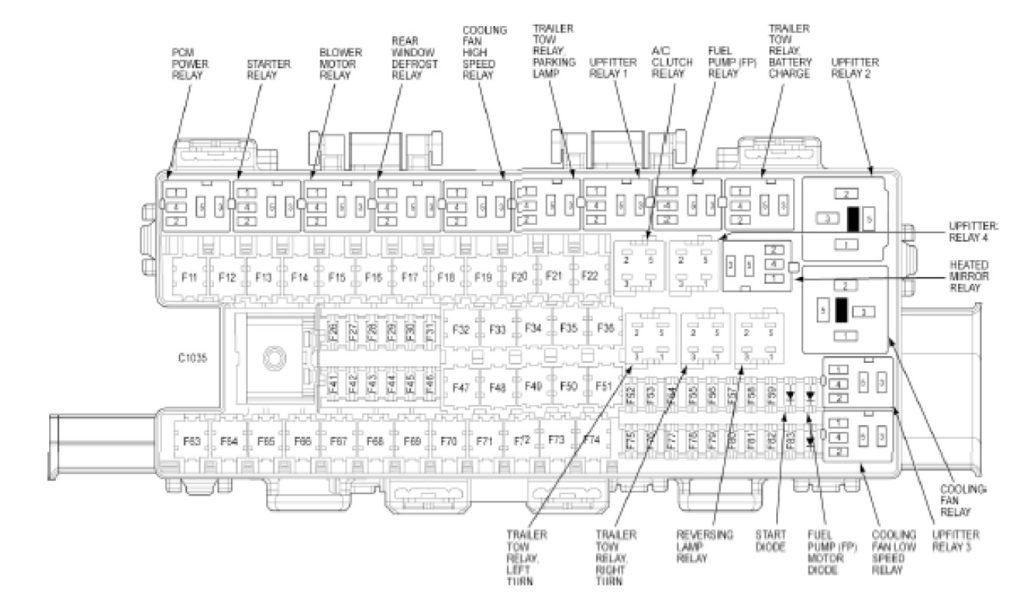 2010 Ford F150 Fuse Box Layout for Battery Junction Box