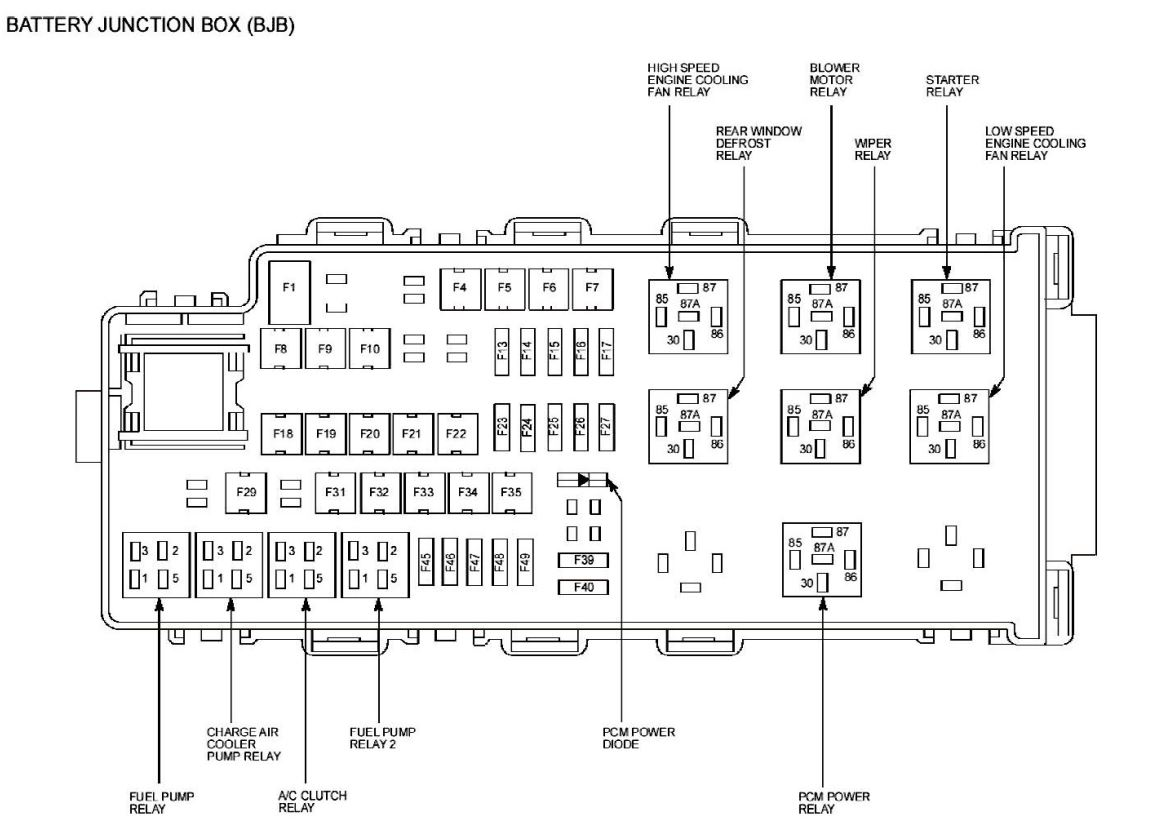 2001 Mustang Ac Fuse Relay Diagram - Wiring Diagrams Show on