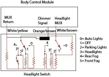Dodge Headlight Switch Wiring Diagram | Wiring Diagram on
