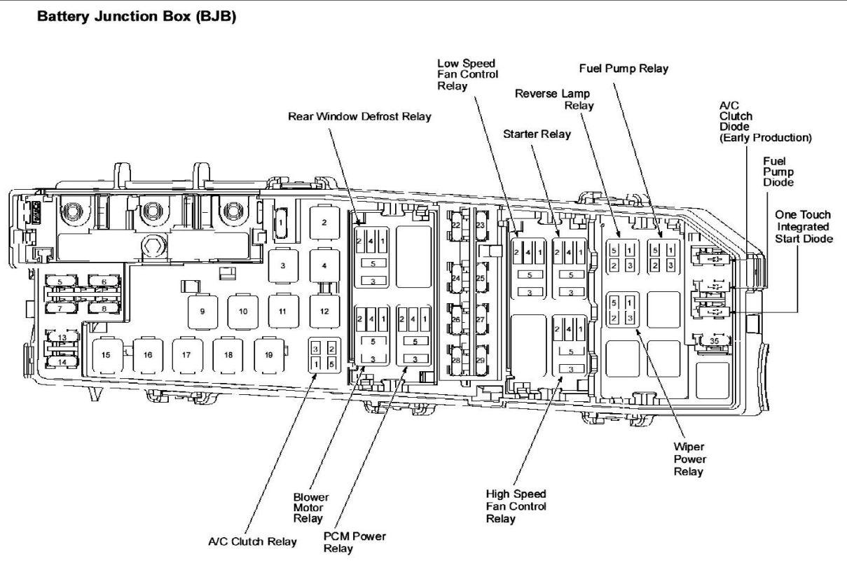 2010 ford escape fuse diagram