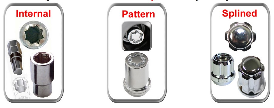 replacement key for locking lug nut