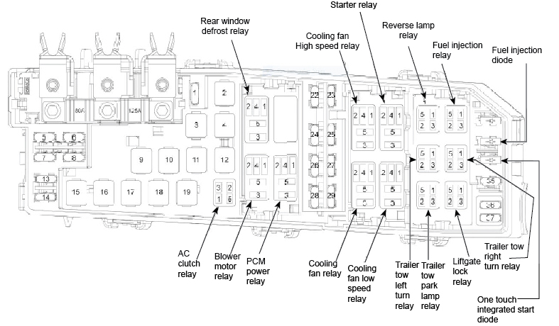2009 ford escape fuse diagram
