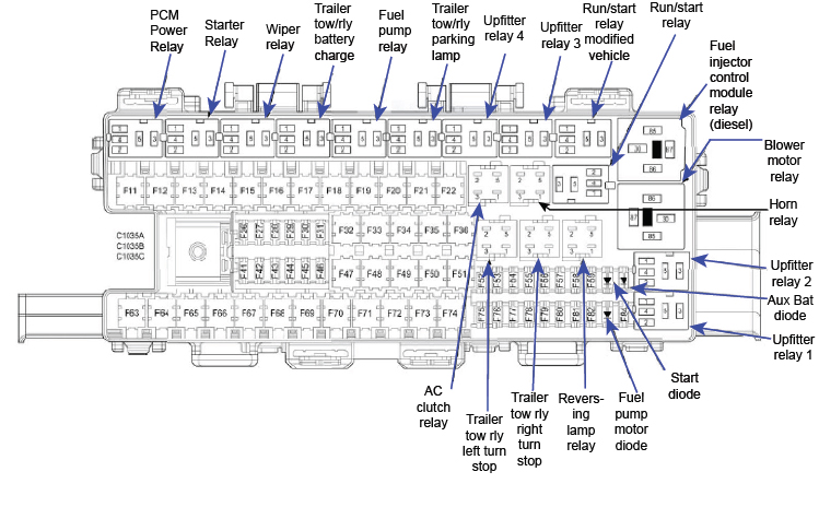 [SCHEMATICS_4JK]  2009 Ford F150 Fuse Diagram — Ricks Free Auto Repair Advice Ricks Free Auto  Repair Advice | Automotive Repair Tips and How-To | 2013 Ford F150 Fuse Box Location |  | Rick's Free Auto Repair Advice