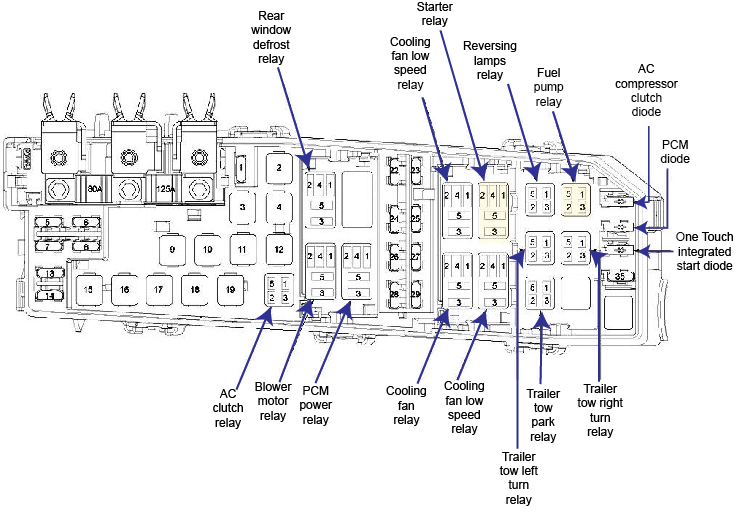 2008 ford escape fuse diagram