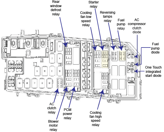 2008 ford focus fuse diagram