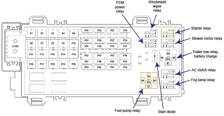 2008 Ford Explorer Fuse Diagram