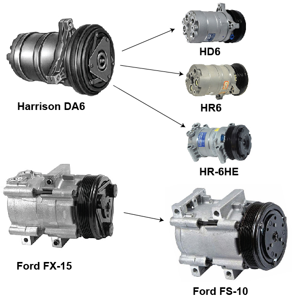 Convert Auto R12 system to R134a — Ricks Free Auto Repair