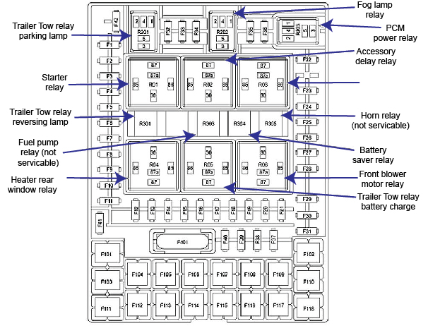 2006 ford f150 fuse diagram \u2014 ricks free auto repair advice ricks 2006 Ford Fuse Panel Diagram
