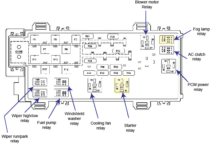 2006 ford ranger fuse diagram