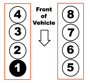 2008 Ford F150 5.4L V-8 Firing Order — Ricks Free Auto Repair Advice Ricks  Free Auto Repair Advice | Automotive Repair Tips and How-ToRick's Free Auto Repair Advice
