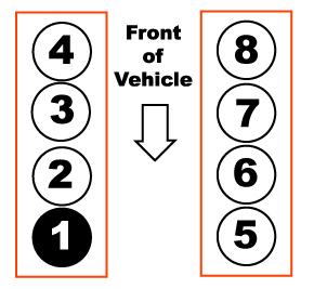 4.6 firing order
