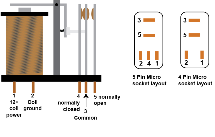 micro 5 pin relay wiring diagram  john deere 4850 wiring