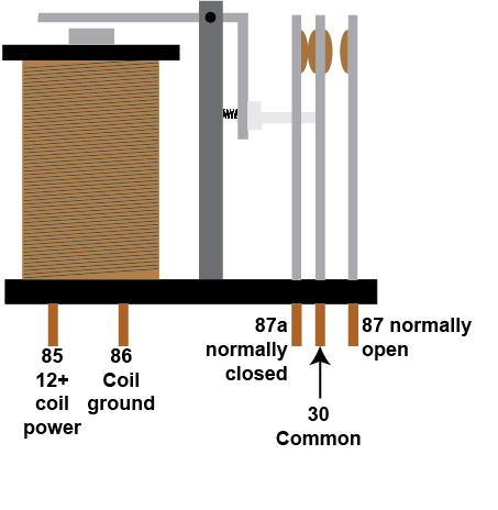 Micro 5 Pin Relay Wiring Diagram simple relay diagram 5 pin ... on