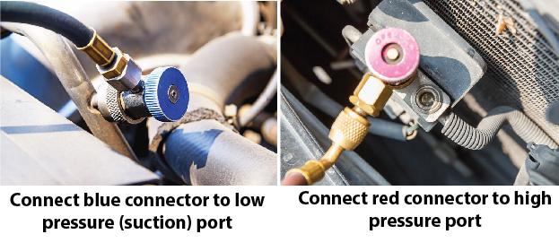 connect AC manifold gauge