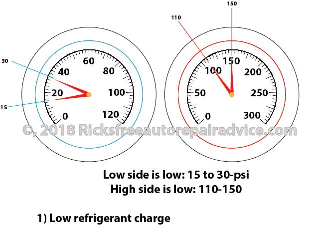 Car Truck Air Conditioning AC Manifold Gauge Refrigeration Diagnostic Test Set△
