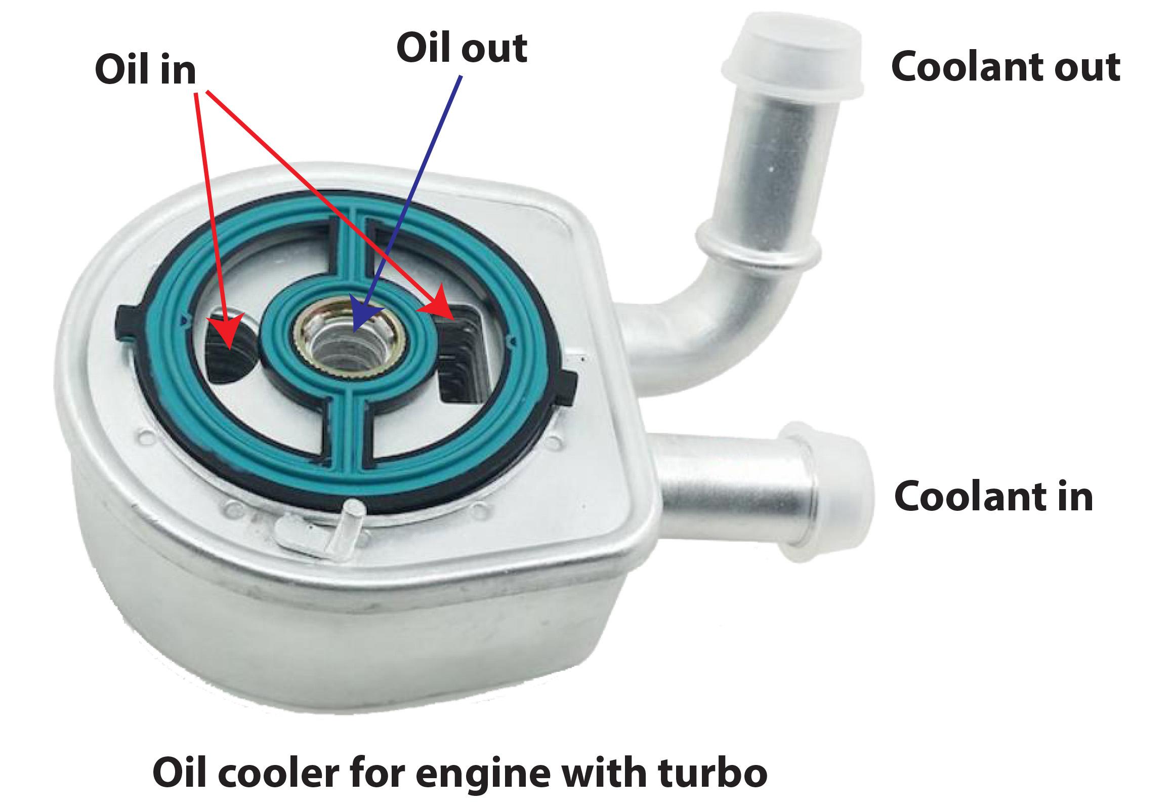 motor oil cooler