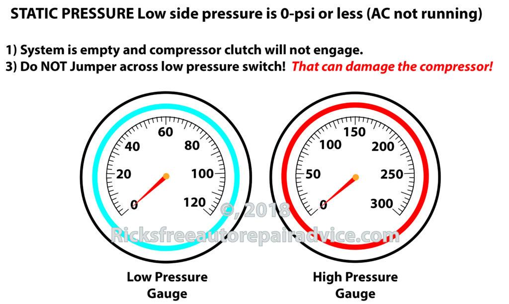 Auto AC static pressure is 0