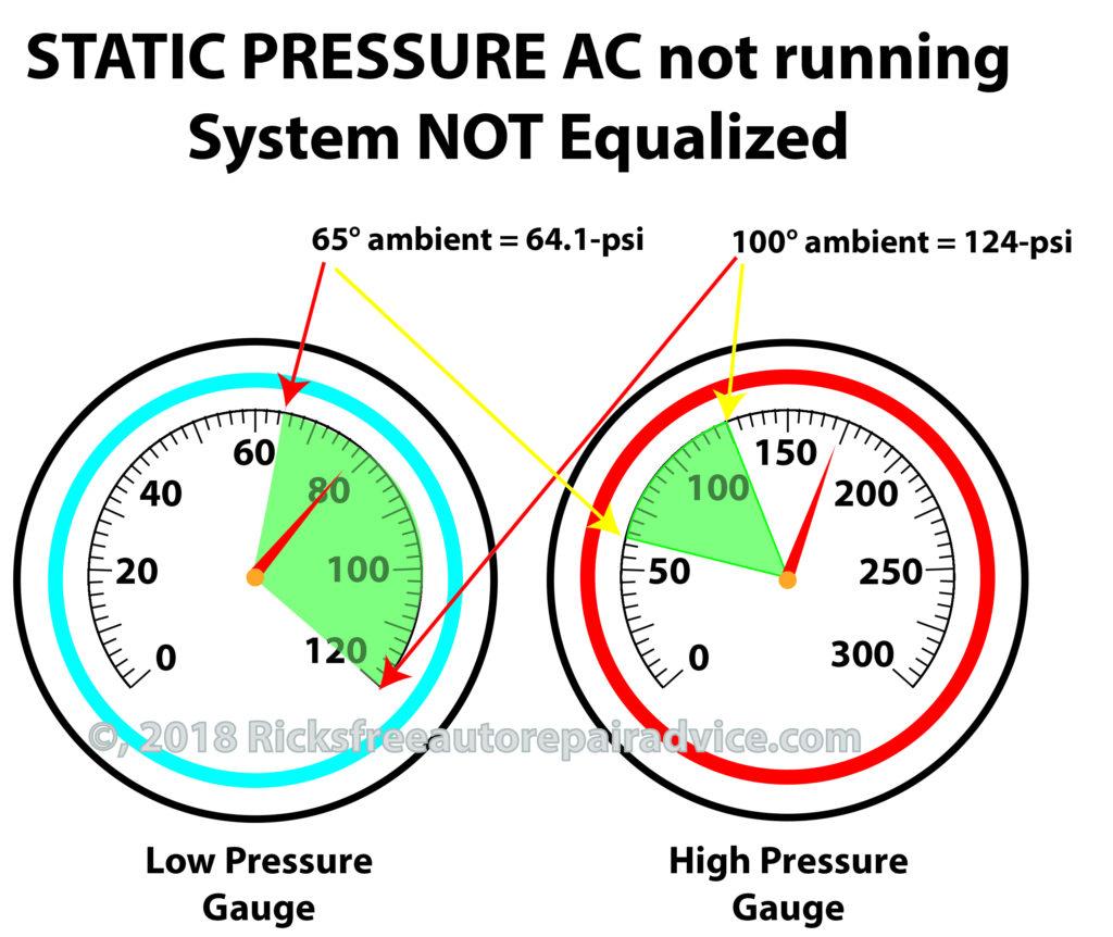 AC pressure gauges not equal