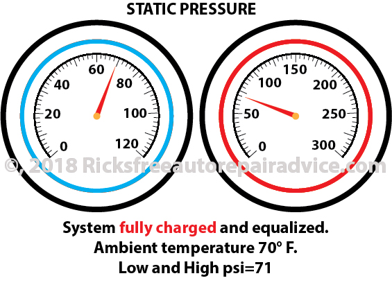 134a Pressure Chart Gallery Of Chart 2019