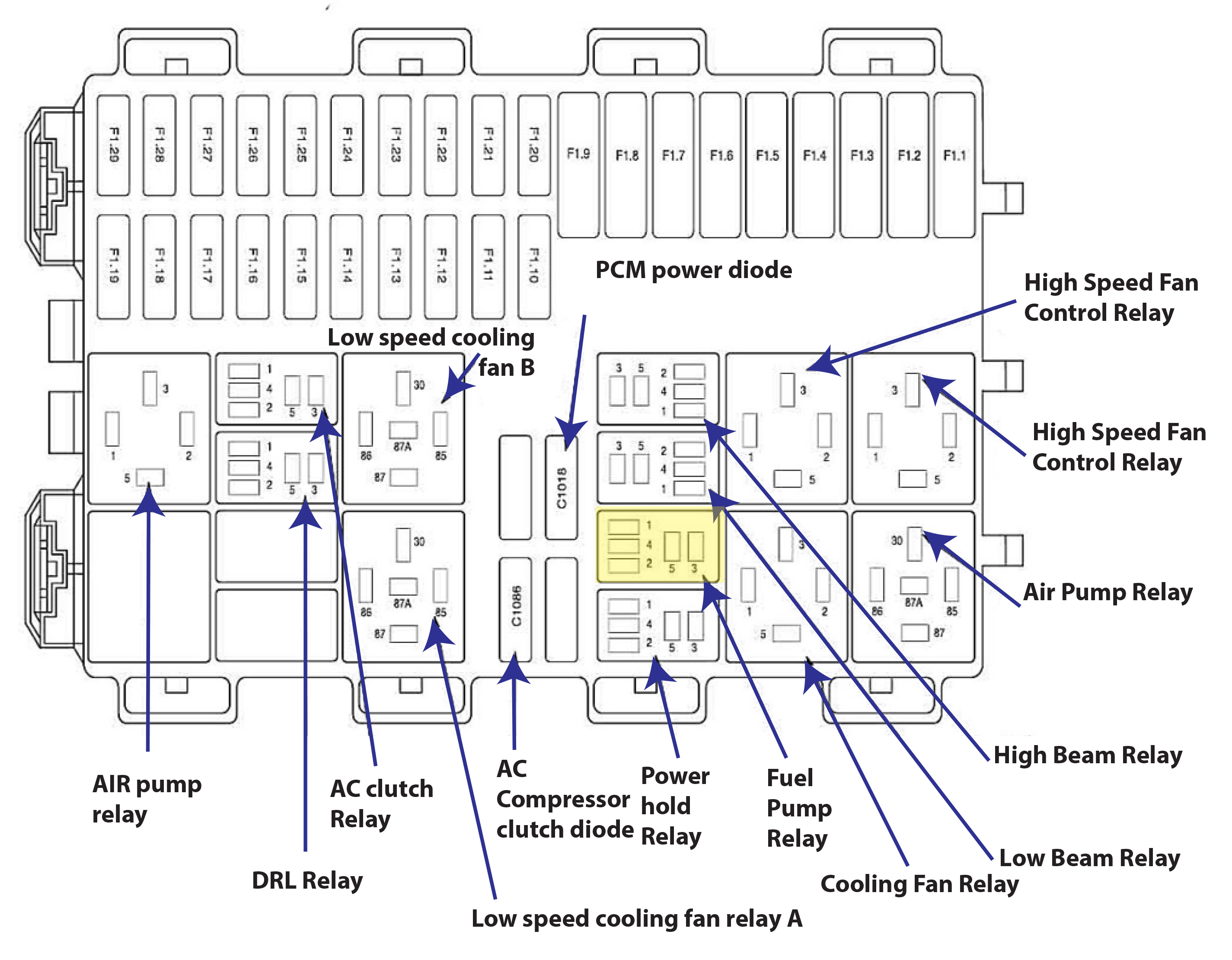 2006 ford focus fuse diagrams