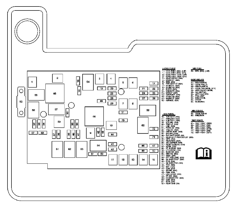 2005 equinox fuse box diagram wiring diagram m2  2006 chevy equinox fuse box diagram turn signals #12