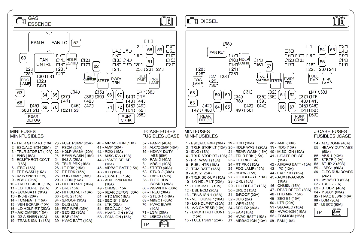 Ram 2500 Diesel Wiring Diagram On 2012 Dodge Ram 3500 Horn Wiring