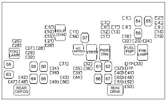 2010 Chevrolet fuse diagram