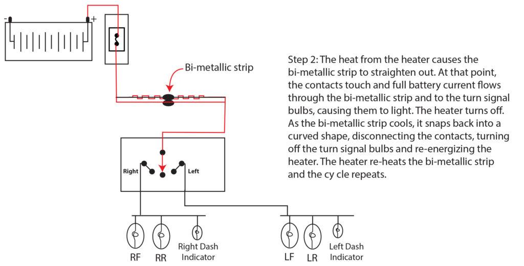 turn signal flasher works
