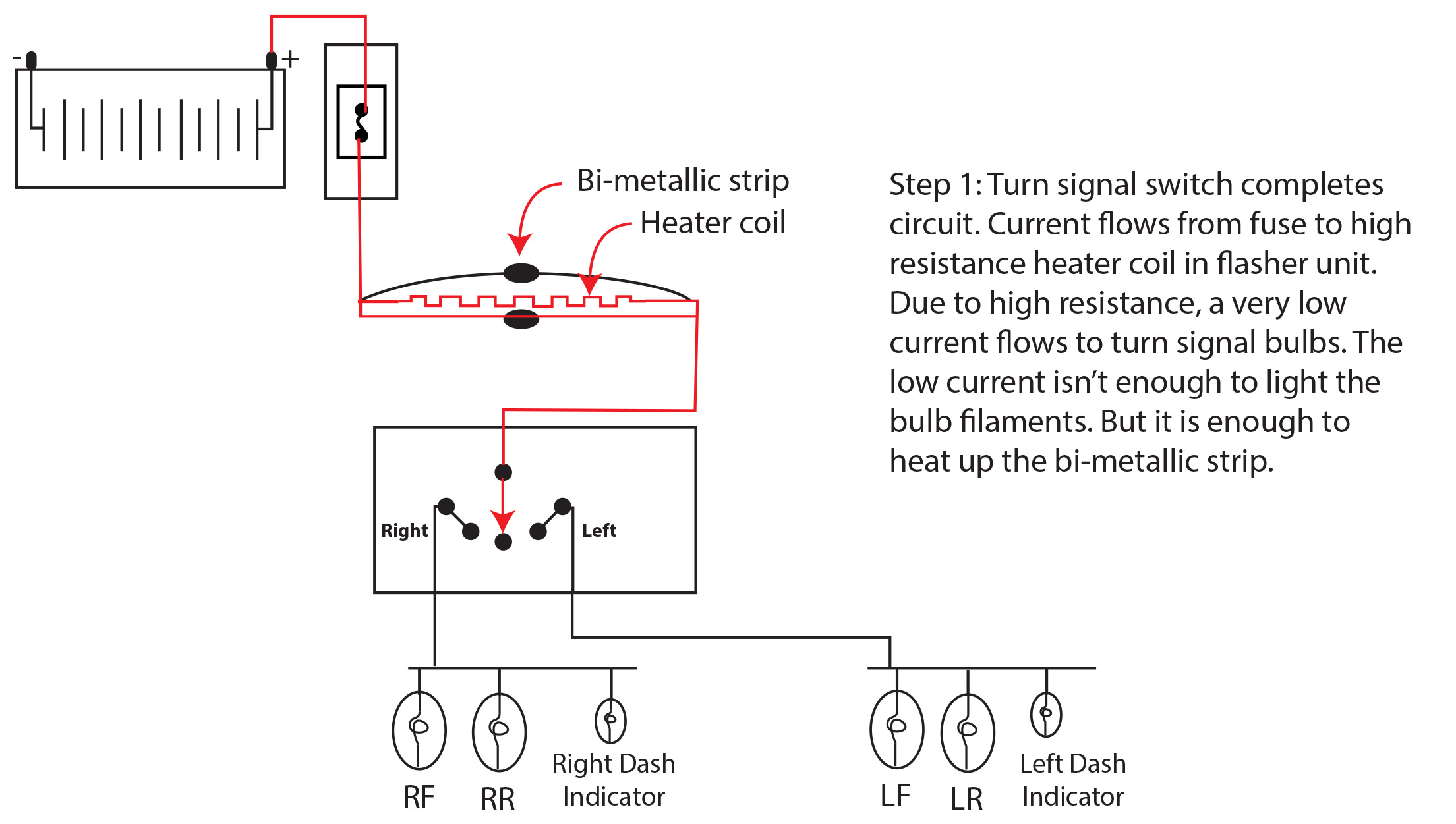 How turn signal flasher works — Ricks Free Auto Repair Advice Ricks Unit Indicator Flasher Wiring Diagram on turn signal flasher diagram, flasher circuit diagram, flasher relay,