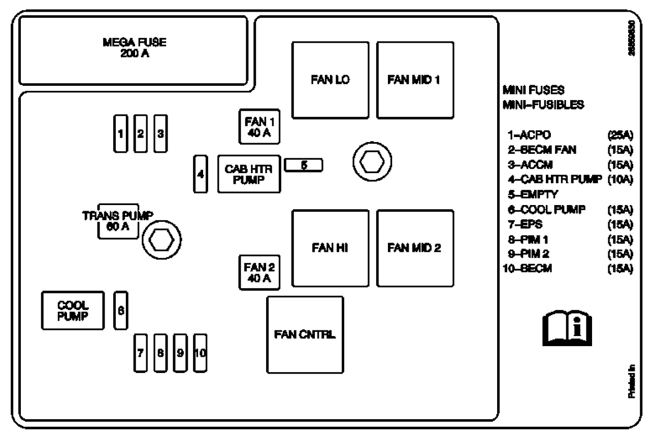 2009 chevrolet avalanche fuse box diagrams