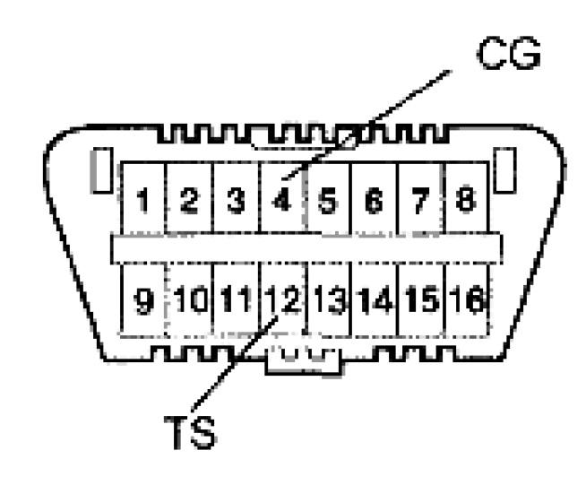 Toyota C1201 zero point calibration