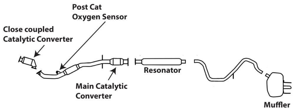 post cat oxygen sensor
