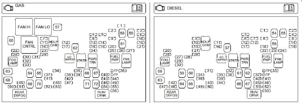 2011 Chevrolet Avalanche Fuse Diagrams  U2014 Ricks Free Auto
