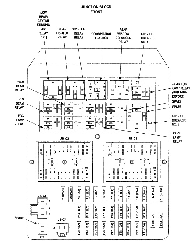 2004 jeep grand cherokee fuse diagrams
