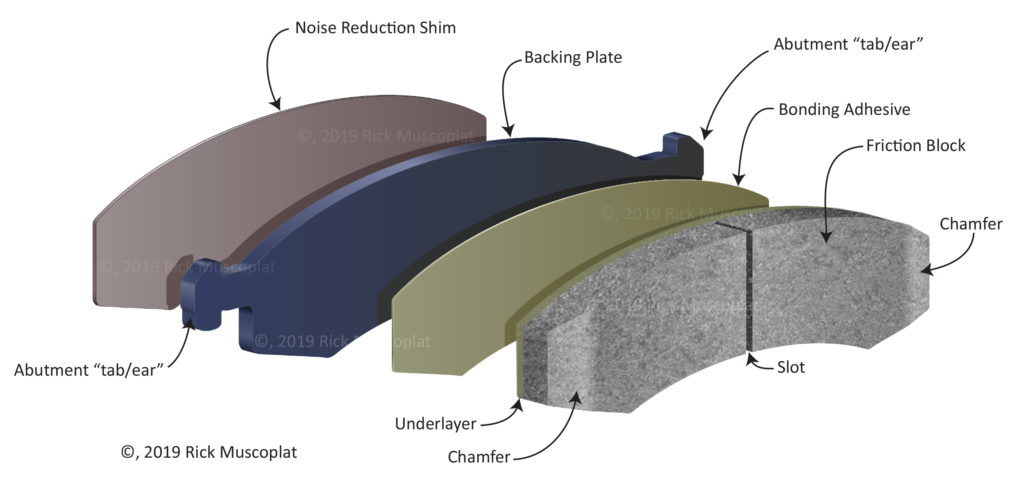 brake pad construction
