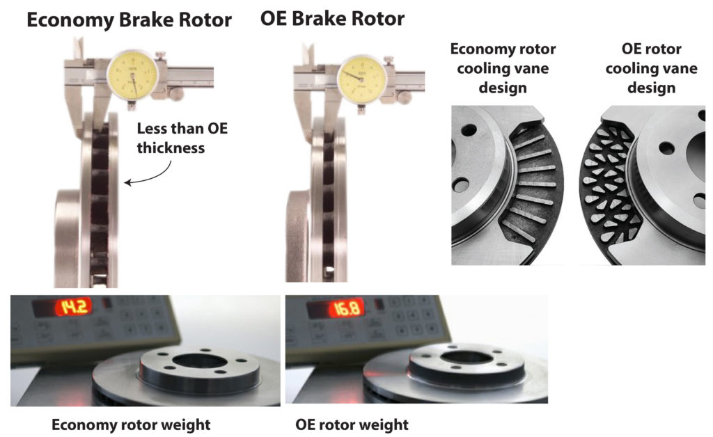 photos of an economy brake rotor compared to an OE brake rotor