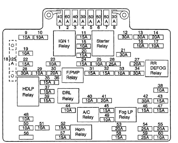 2001 gmc yukon and yukon denali fuse diagram