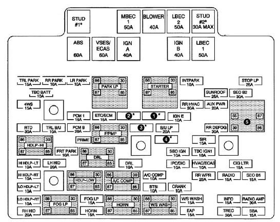 2004 Gmc Sierra Fuse Panel - wiring diagram on the net  Gmc Sierra Fuse Diagram on