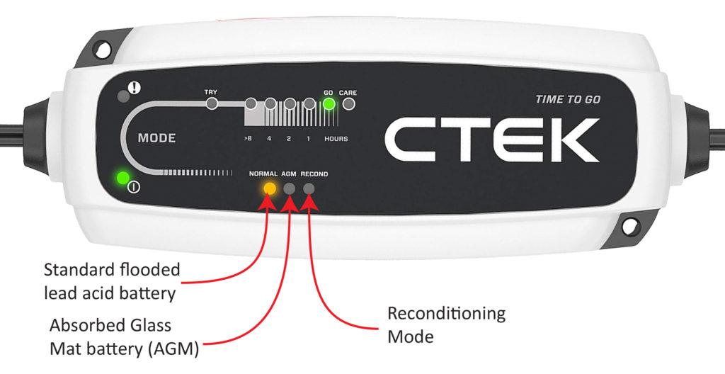 CTEK CT5 charger