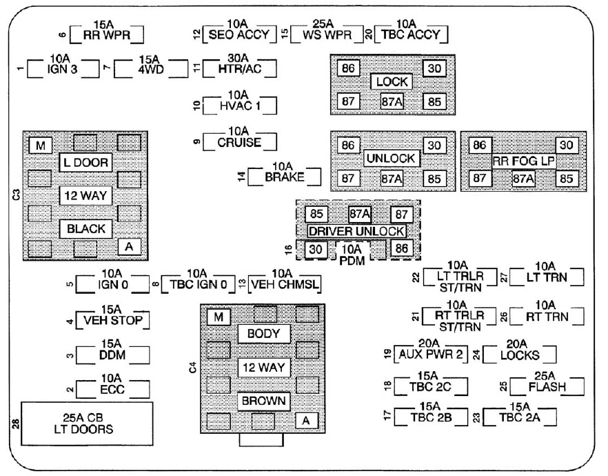 2004 gmc sierra fuse diagram