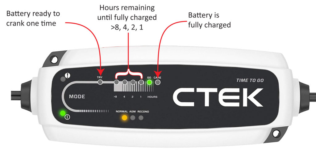 CTEK CT5 battery charger