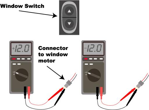 test power window motor