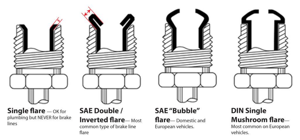 types of brake line flares